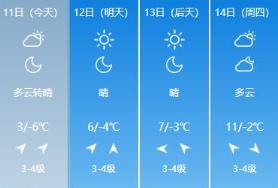 东营回暖模式开启,最高温11℃