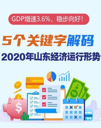 政能量|5个关键字解码2020年山东经济运行形势