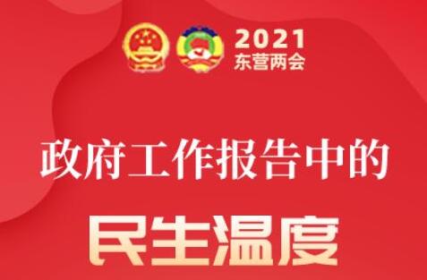 2021东营两会 | 政府工作报告中的民生温度(h5)