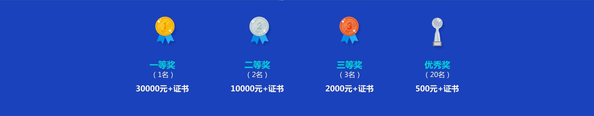 """""""冬游齐鲁""""短视频大赛抖音话题阅读量破7亿!作品持续征集中"""