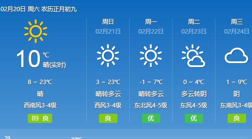 东营气象局发布高森林火险等级预警!今起最高气温超过20℃