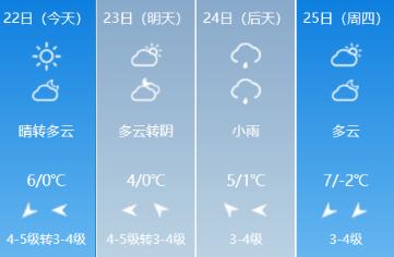 """东营发布双预警,冷空气发威气温""""跳水"""""""