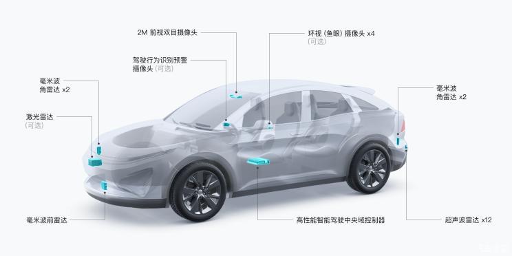 聚焦智能驾驶方案 大疆车载系统发布