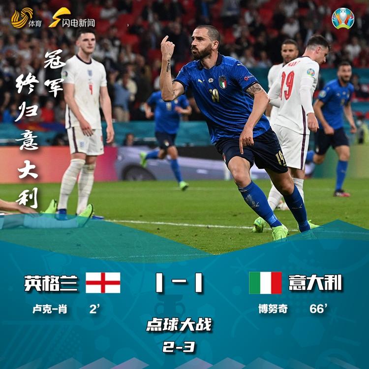 多納魯馬撲點!意大利點球大戰力克英格蘭登頂歐洲之巔