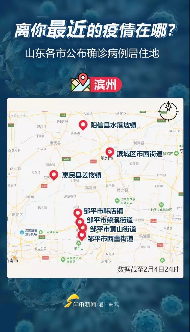 潍坊最新雨水情(截至8月1日8时)