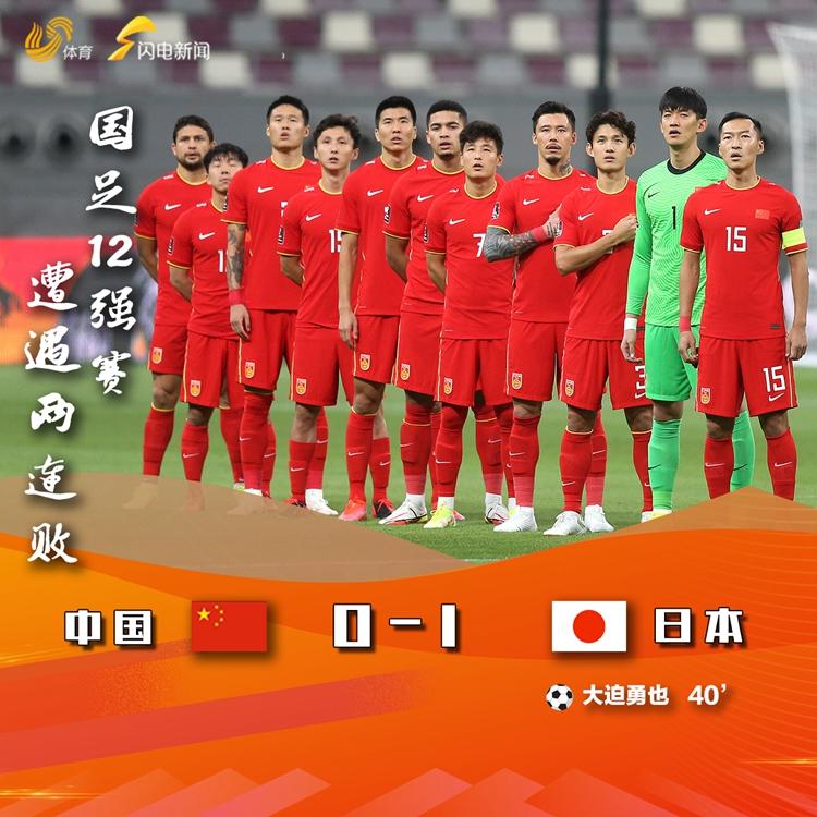 世预赛亚洲区12强赛:大迫勇也破门 国足0-1不敌日本遭连败