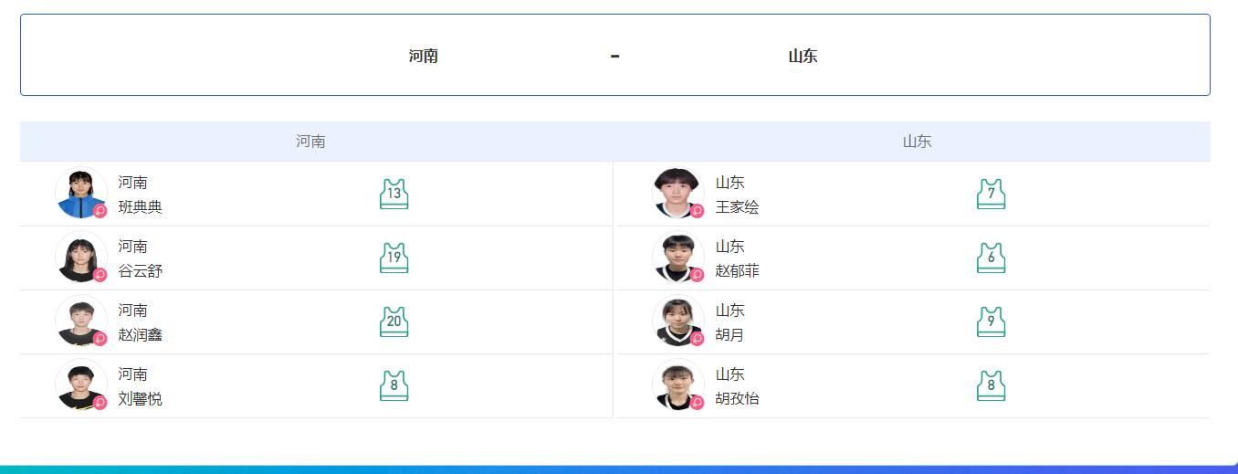 山东U19三人女篮22-14河南