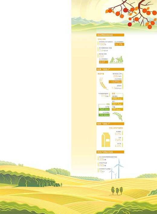 《【万和城平台怎么注册】丰收的田野是最美的画卷(中国农民丰收节特别报道)》