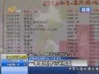 济南红十字会沿街张榜公示捐款