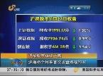 沪深股市双双下跌:沪指45个月来首次收盘跌破2000
