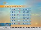 """早安山东探天气 8号进""""三九"""""""