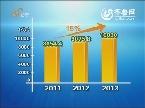 全面深化改革 加快科学发展 山东2013万亿技改投资成为拉动工业转调创主动力