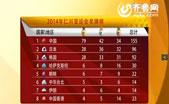 仁川亚运会奖牌榜(29日):中国110金独领风骚