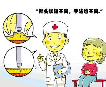 儿童肌肉注射动态图