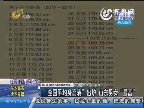 """济南:""""全国平均身高表""""出炉 山东男女""""最高"""""""