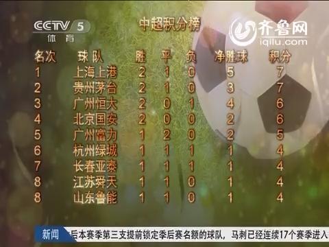 2014中超最新积分榜(截至第3轮):东亚登顶 恒大第3