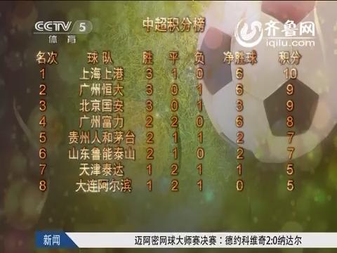 2014中超最新积分榜(截至第4轮):上港不败登顶 鲁能第六