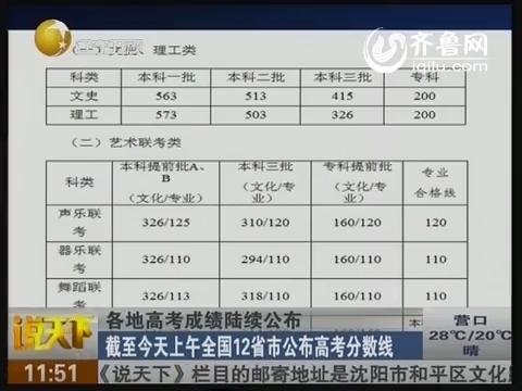 各地高考成绩陆续公布 截至今天上午全国12省市公布高考分数线