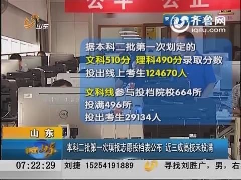 山东:本科二批第一次填报志愿投档表公布 近三成高校未投满