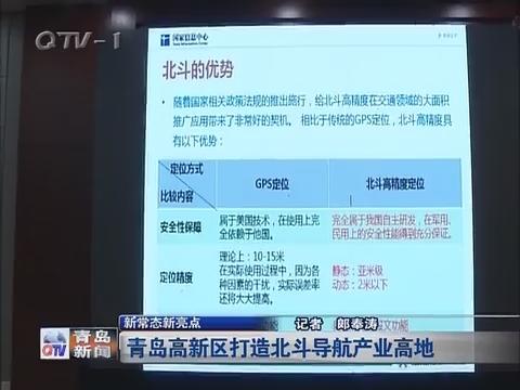 青岛高新区打造北斗导航产业高地