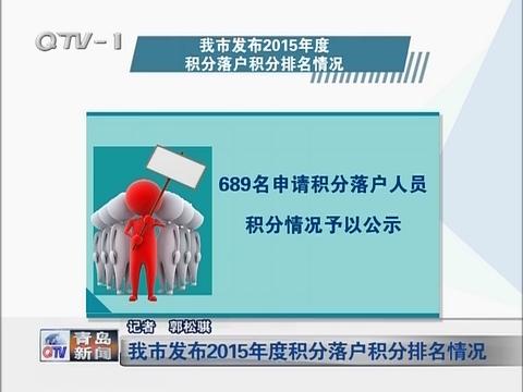 青岛市发布2015年度积分落户积分排名情况